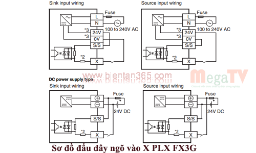 Plc fx3g so do dau day input