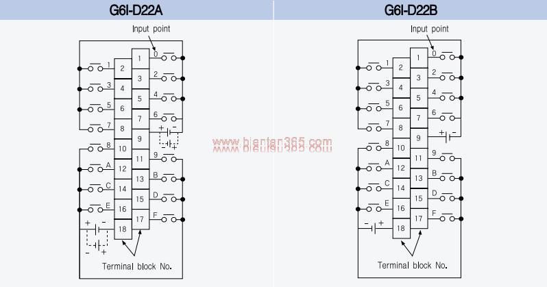 So do chan module g6i-d22a g6i-d22b