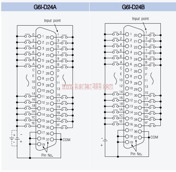 So do chan module g6i-d24a g6i-d24b