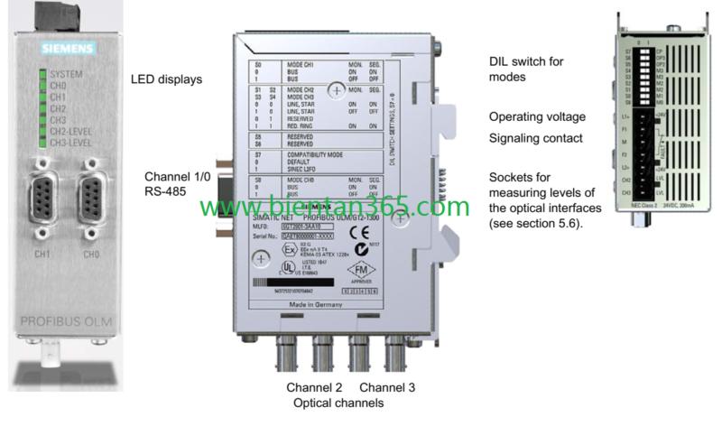 Siemens profibus olm 4CA00